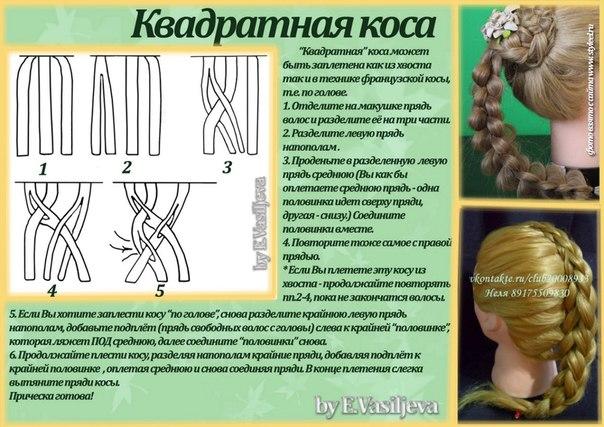 Азбука плетения