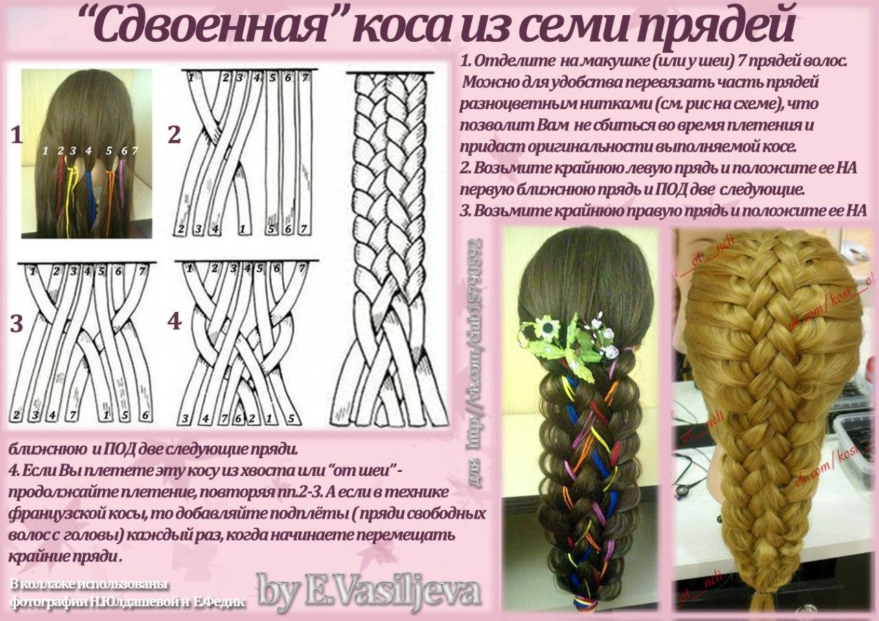 Плетение из длинных волос пошаговая инструкция с